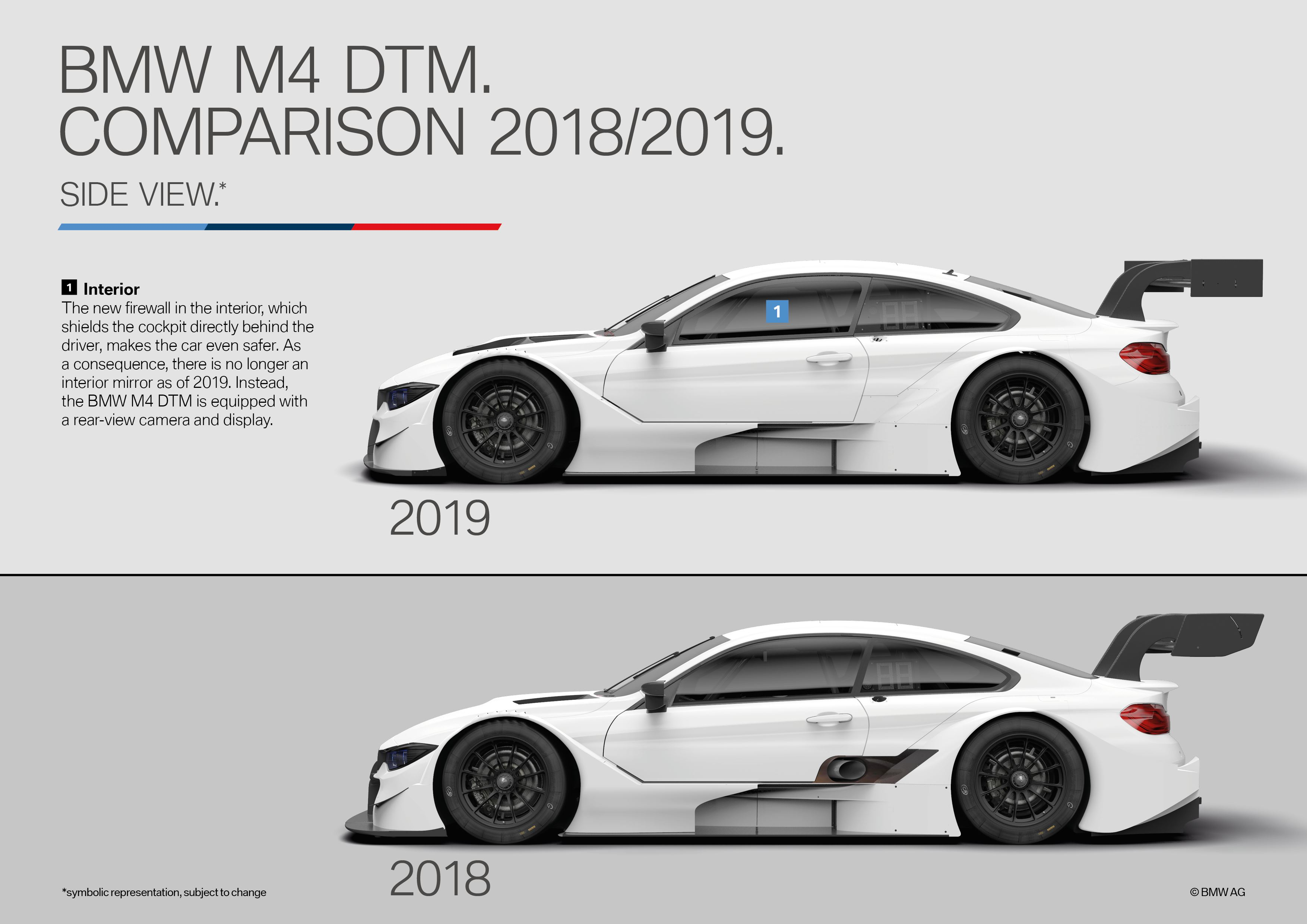 DTM turns up the wick ...